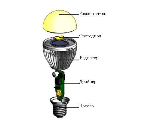 Как правильно подключить трубчатые светодиодные лампы