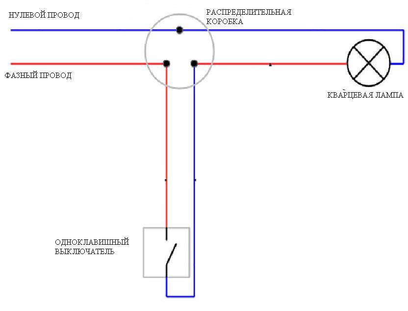 Что такое кварцевая лампа для дома и для чего она нужна