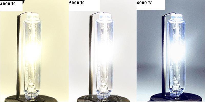 Ксеноновые лампы: принцип работы, преимущества и недостатки
