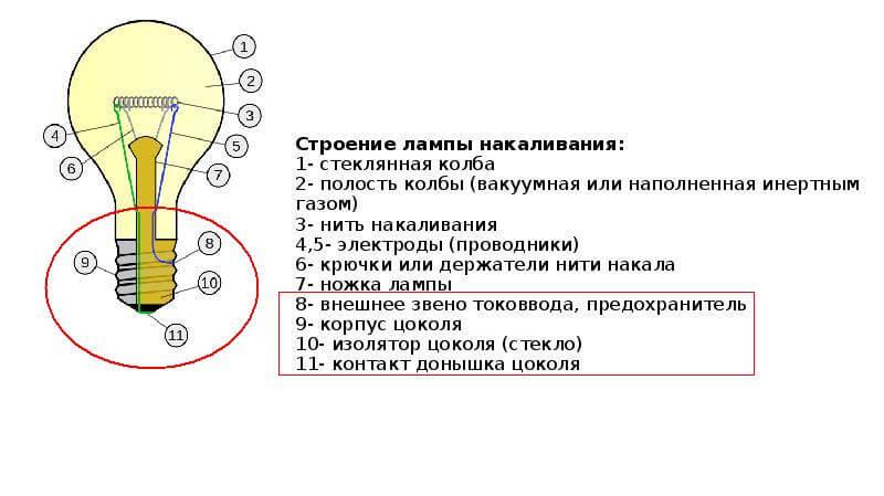 Цоколь Е14 маркировка применение параметры мощности