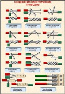 Виды соединения проводов