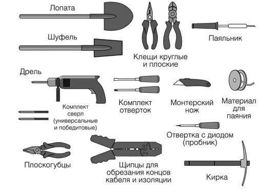 Набор инструментов и принадлежностей для монтажа