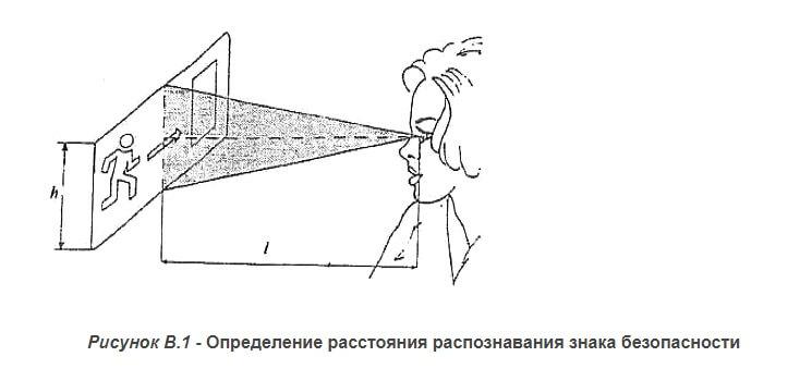 Зависимость высоты расположения знака безопасности от расстояния