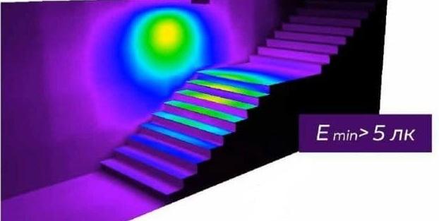 Размещение световых указателей на лестницах