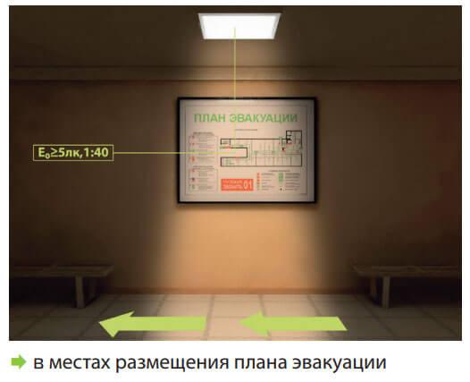 Подсветка плана эвакуации