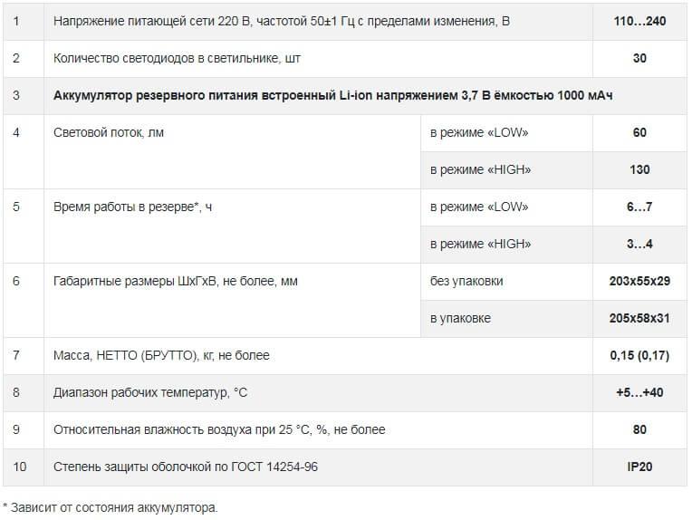Технические характеристики RAPAN LT-30 Li-ion