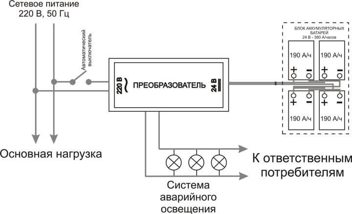 Схема подключения аварийных светильников через выключатель