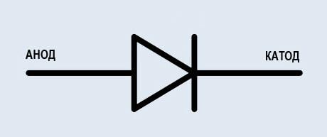 Схематичное обозначение диода на мультиметре