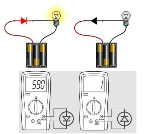 Прозвонка светодиода мультиметром с учетом соблюдения полярности