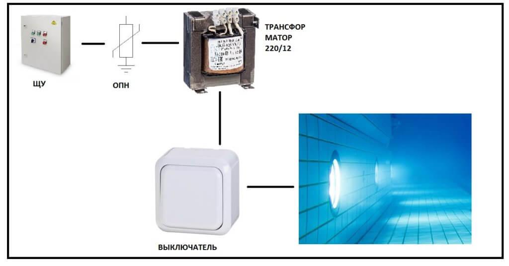Условная схема управления освещением при помощи выключателя