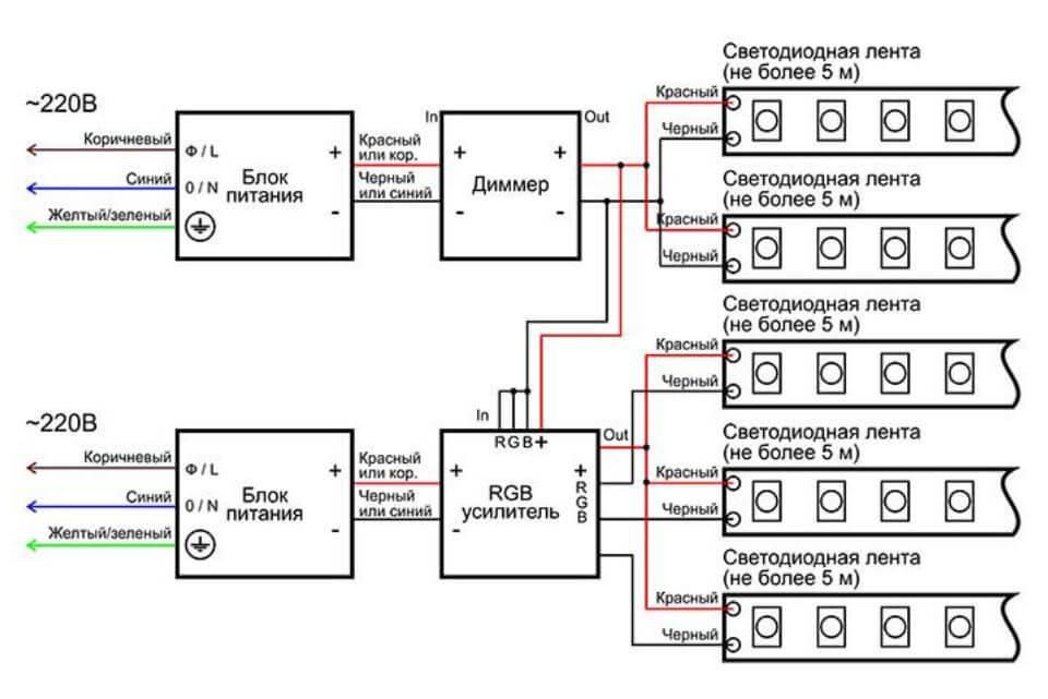 Схема подключения СДЛ с диммером и усилителем